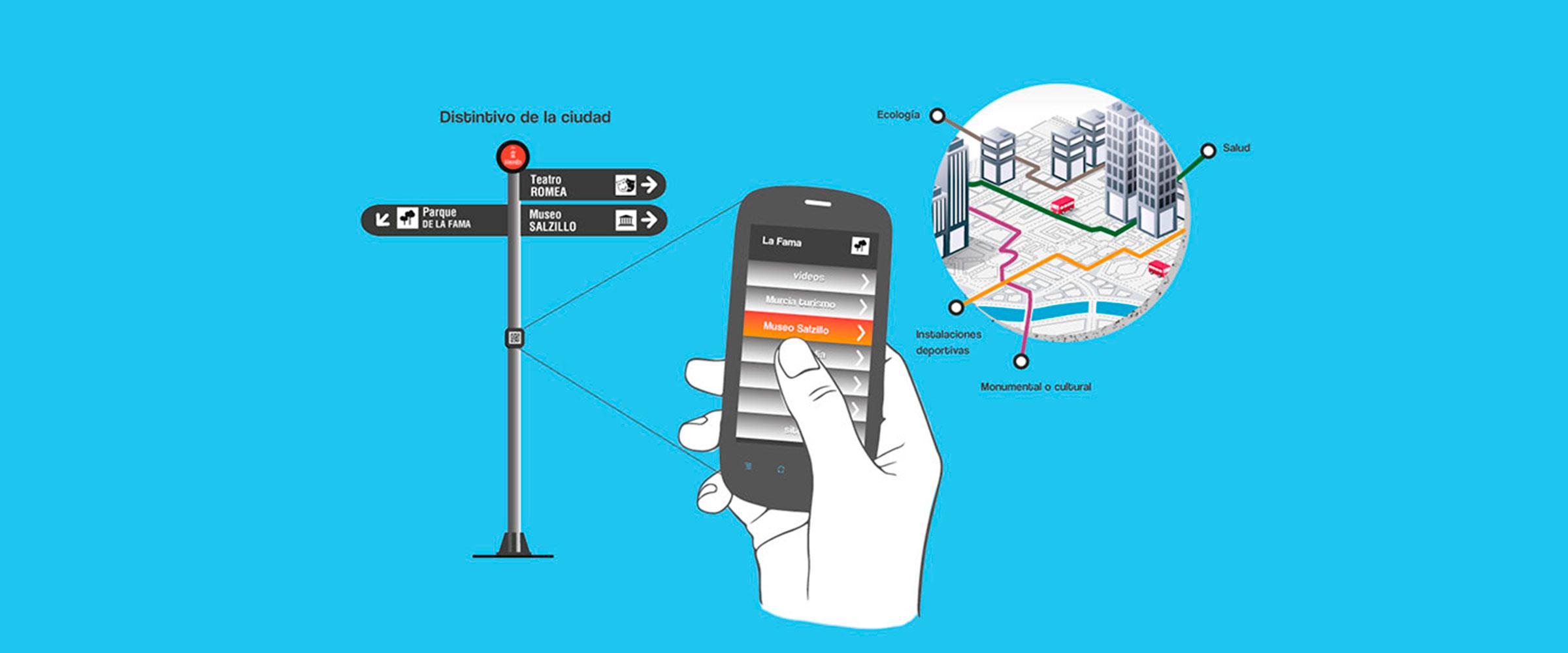 City Comunicación -Proyectos Urbanos